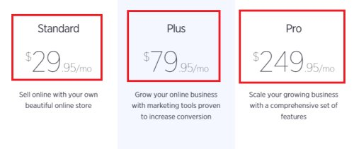 Bigcommerce's Pricing