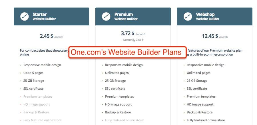 One.com website builder plans