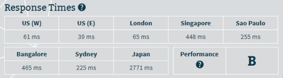 one.com server speed