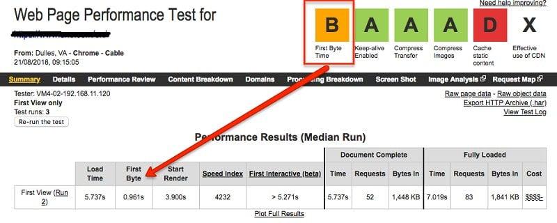 one.com webpage test