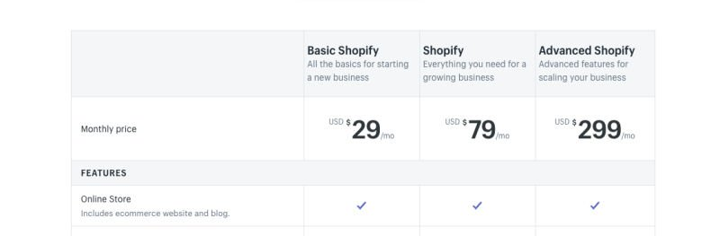 shopify website builder plans