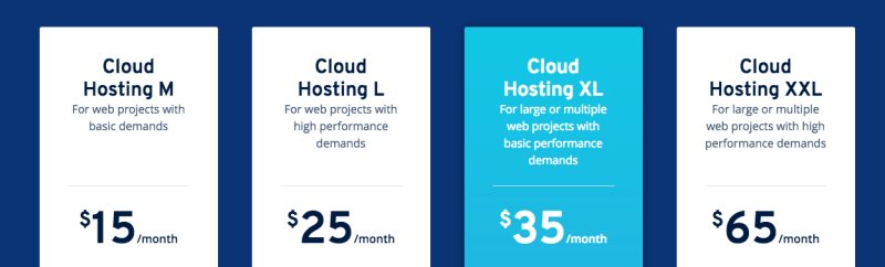 1&1 IONOS cloud hosting packages