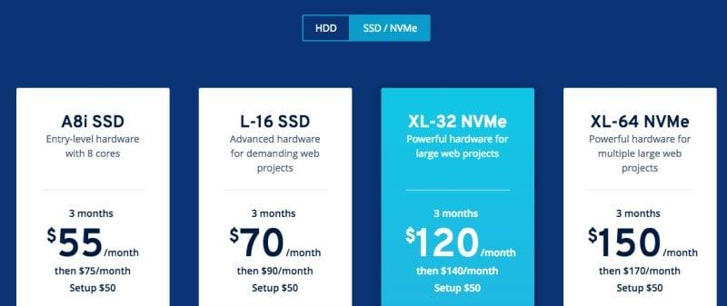 Dedicated 1&1 ionos SSD plans