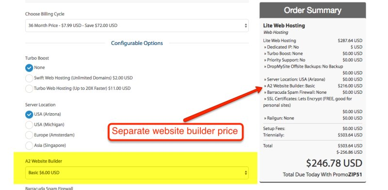Separate website builder price a2 hosting