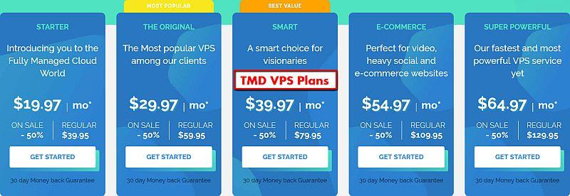 TMD VPS Plans