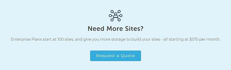100 sites