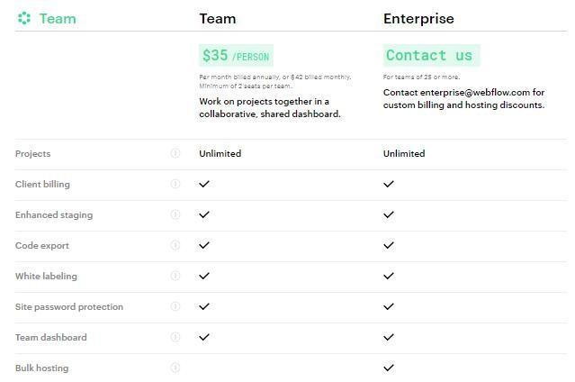 webflow-team