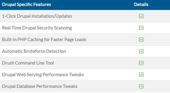 GreenGeeks Drupal Features