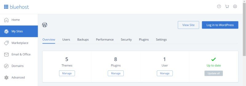 bluehost portal manage site
