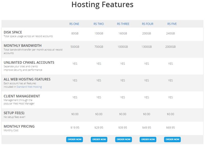 Interserver pro hosting