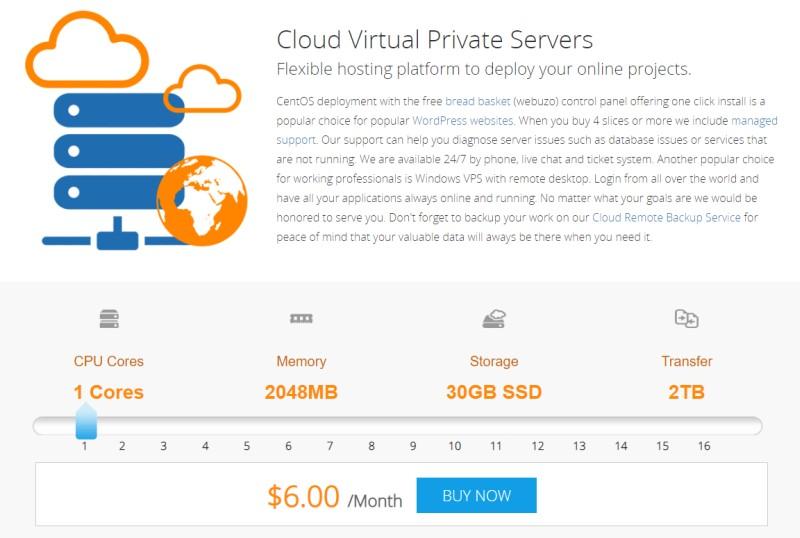interserver cloud vps