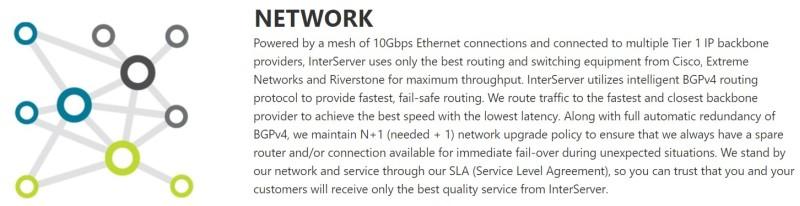 interserver network