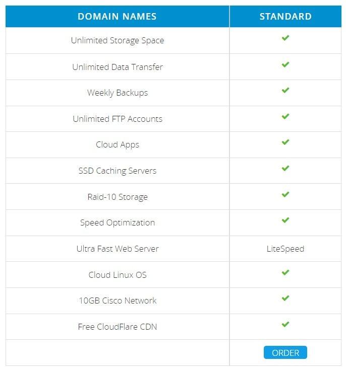 interserver standard web features