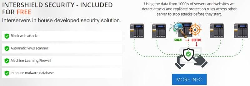 interserver standard web security