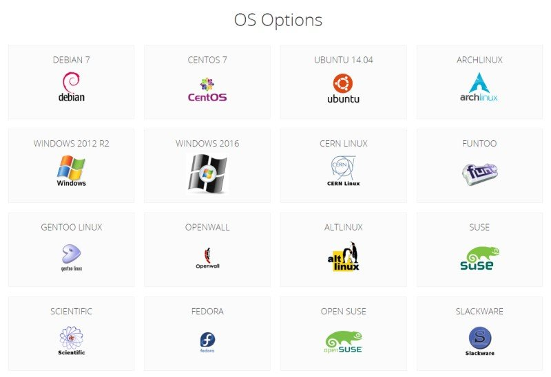 interserver vps os options