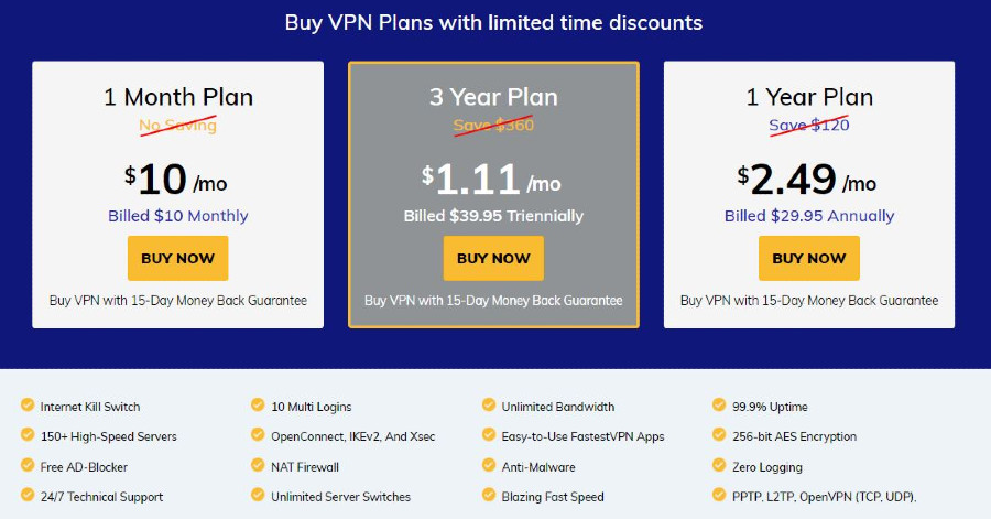 fastestvpn Pricing plans
