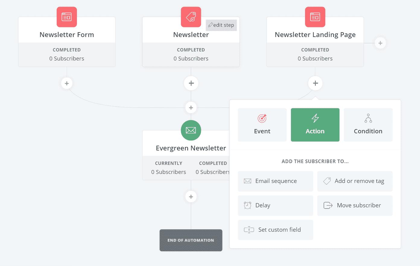 convertkit addautomation2