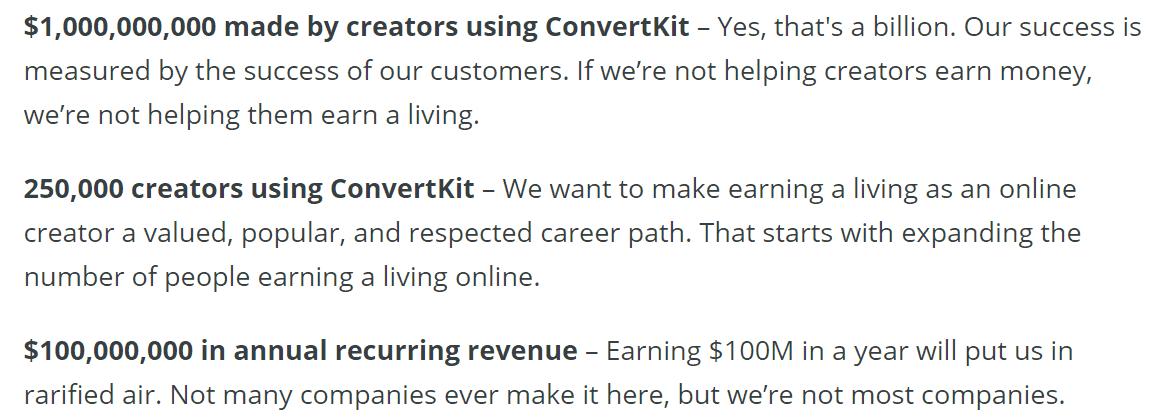 convertkit companybackground