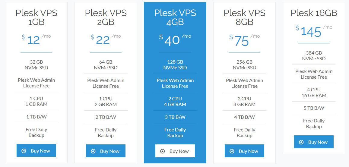 Pleask Hosting Plans