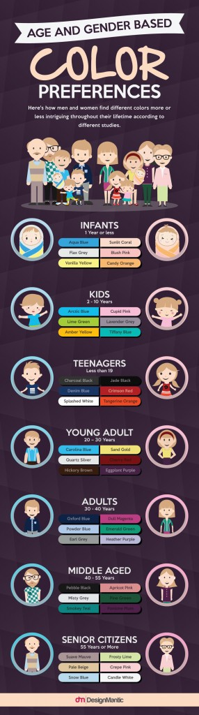 Color psychology Age wise