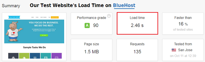 Bluehost load time