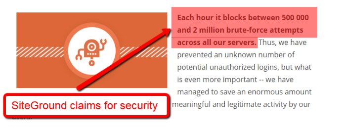 SiteGround_claims_for_security