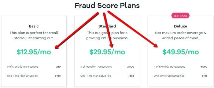 Volusion_Fraud_Score