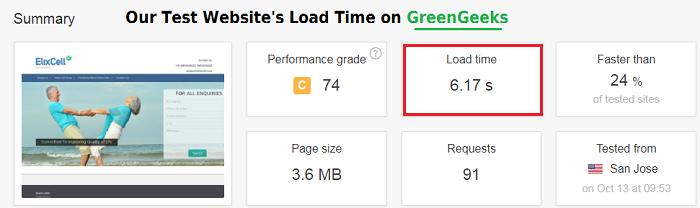 greengeeks-load time