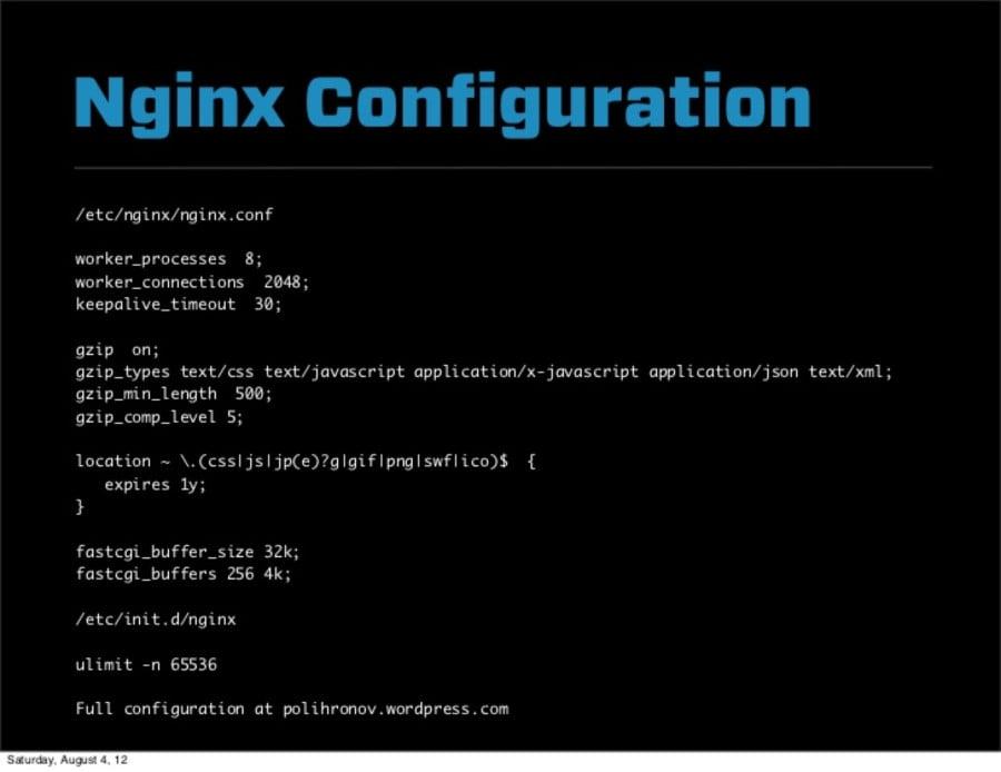 ngix configuration