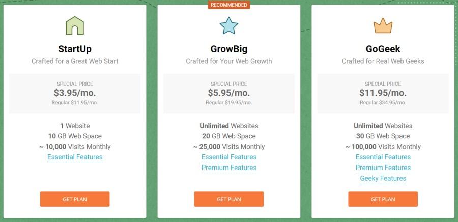 siteground shared price