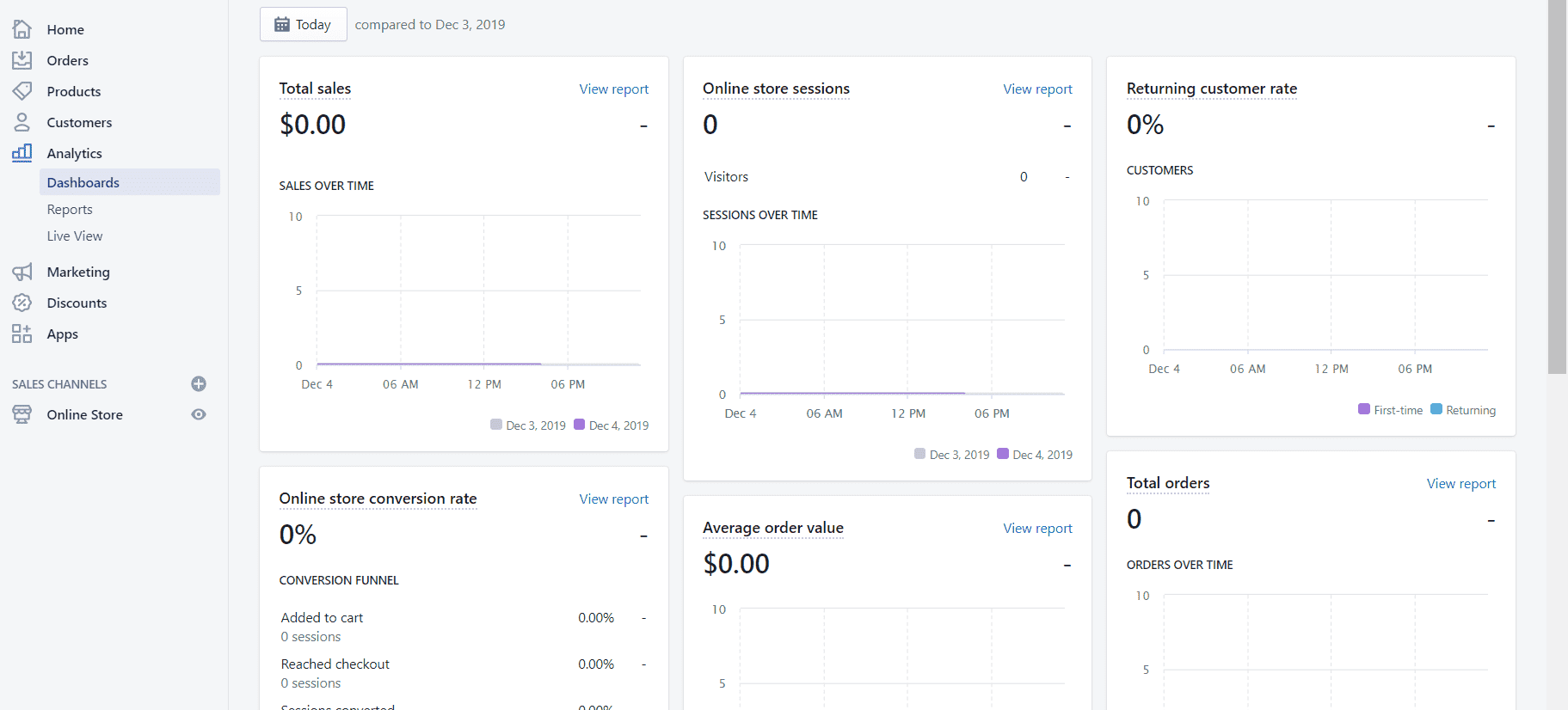 shopify features reports