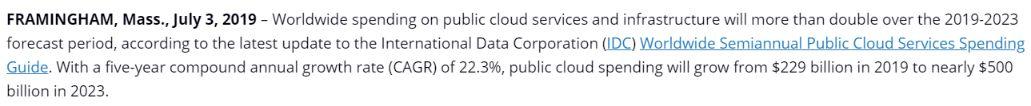 cloud computing spending on public cloud growth