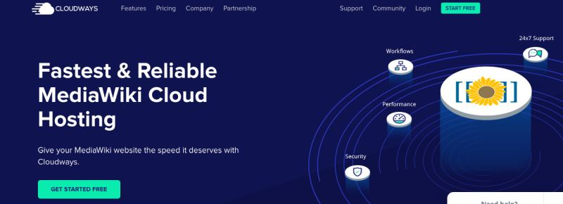 cloudways wiki hosting banner