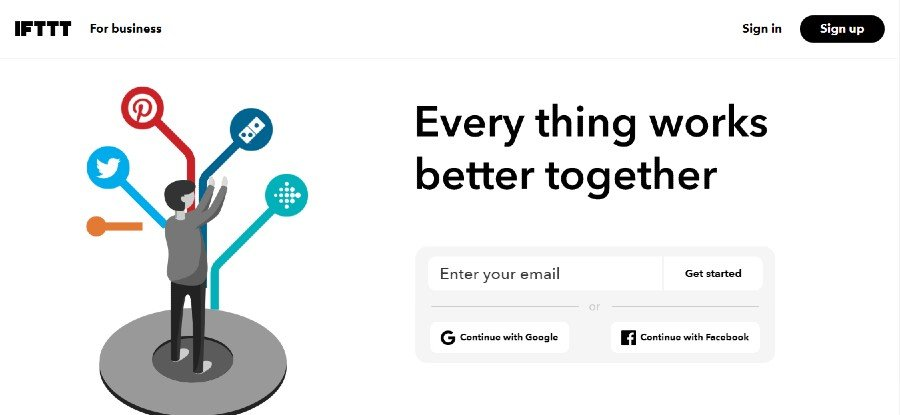 IFTTT tools to automate website