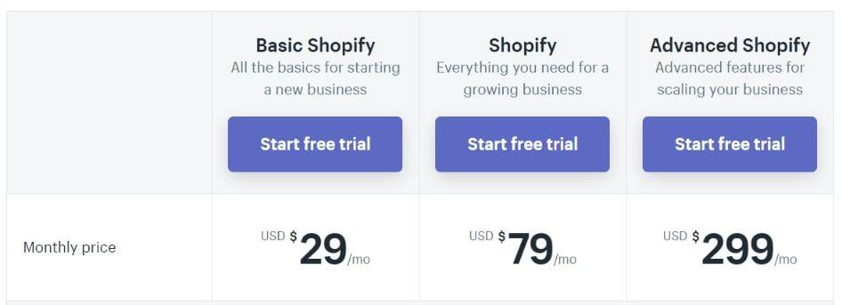 shopify precio