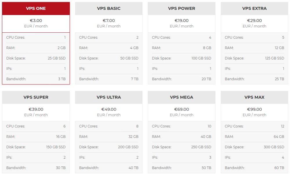 Configure your Cloud VPS Server