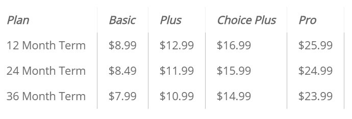 bluehost price-shared prices-regular