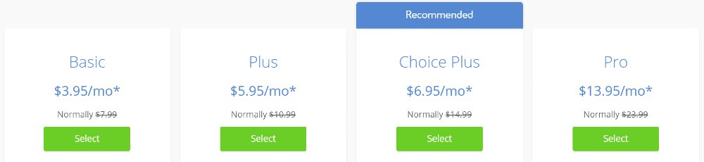 bluehost price-shared pricing plans