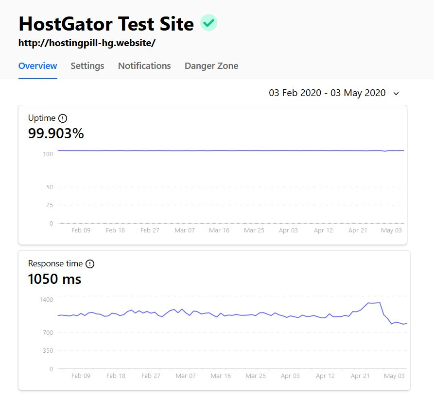 hostgator uptime