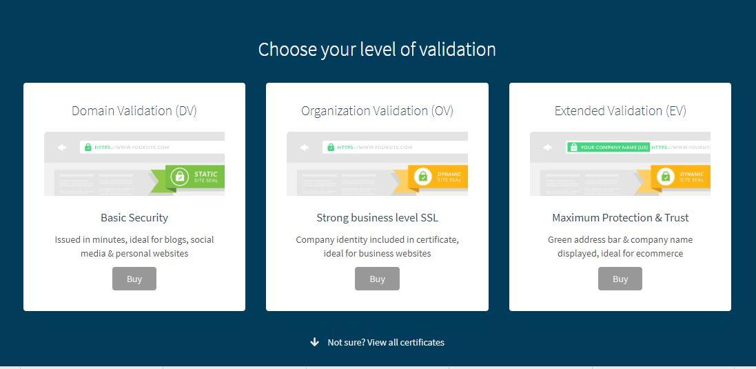 Geeksvillage validation