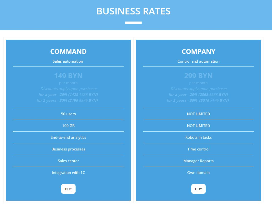 Supportby britix business rate