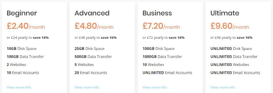 hosting.co.uk-confusing info