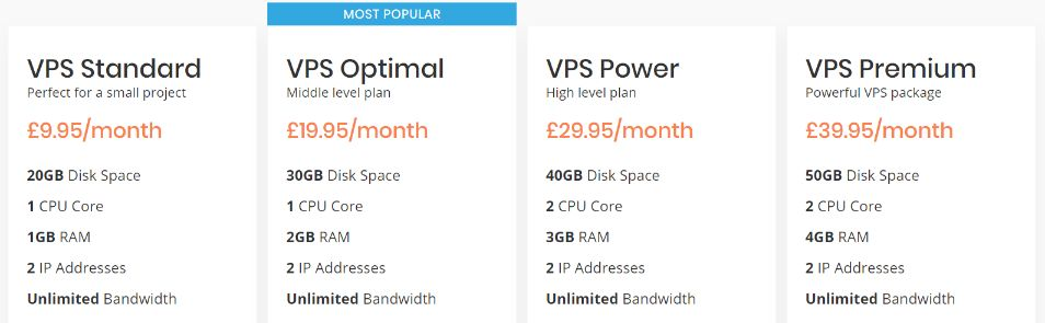 hosting.co.uk vps