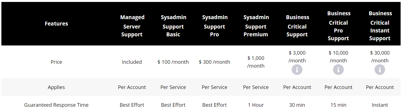 massivegrid-support