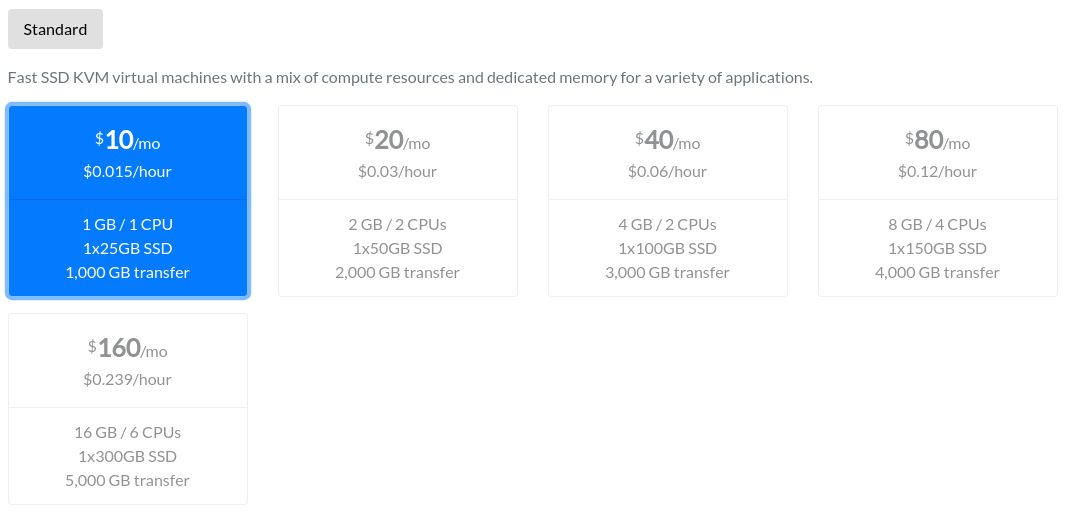 BitLaunch pricing