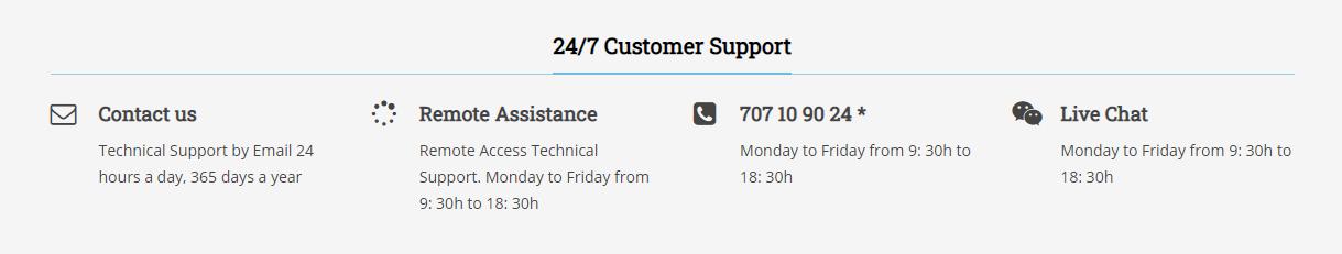 Ciberconceito customer support
