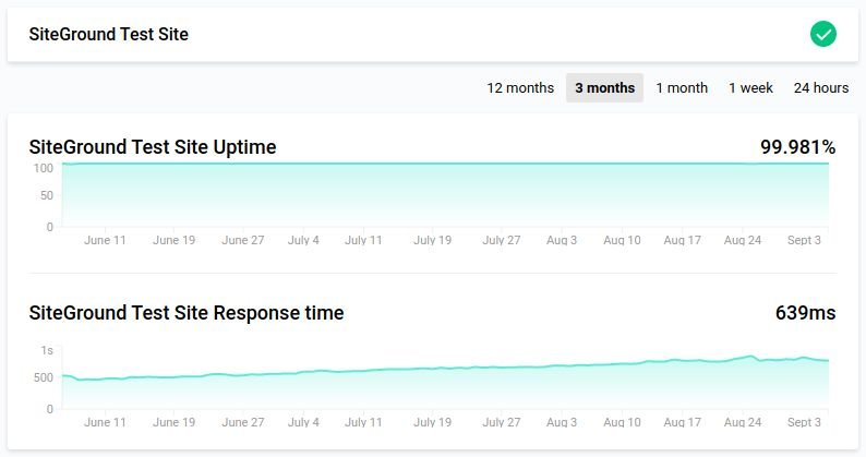 SiteGround 3month uptime