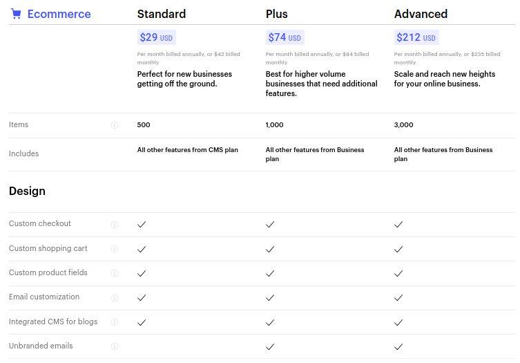 Webflow-site plans-ecommerce