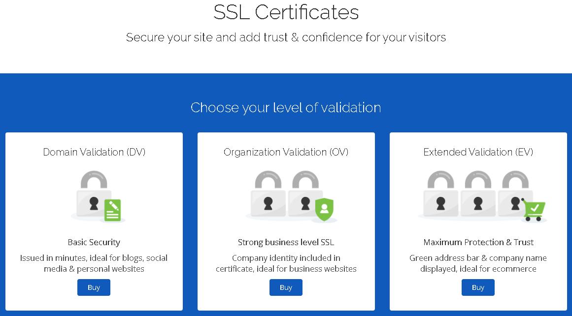 Virtono SSL