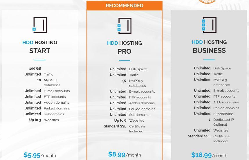 Ionblade-standard web hosting